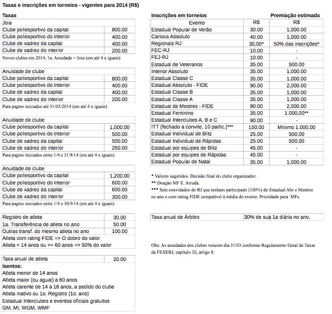Taxas_e_Inscricoes_2014